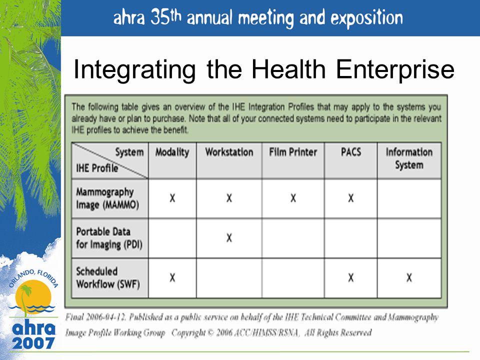 Integrating the Health Enterprise