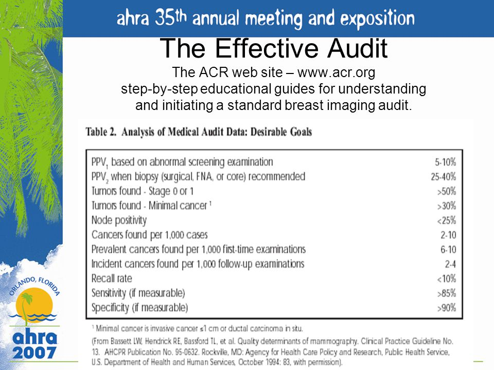 The Effective Audit The ACR web site – www.acr.org step-by-step educational guides for understanding and initiating a standard breast imaging audit.