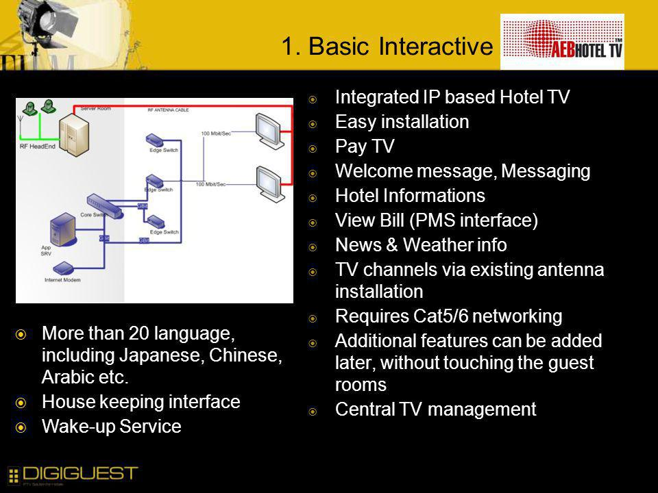 1. Basic Interactive Integrated IP based Hotel TV Easy installation Pay TV Welcome message, Messaging Hotel Informations View Bill (PMS interface) New