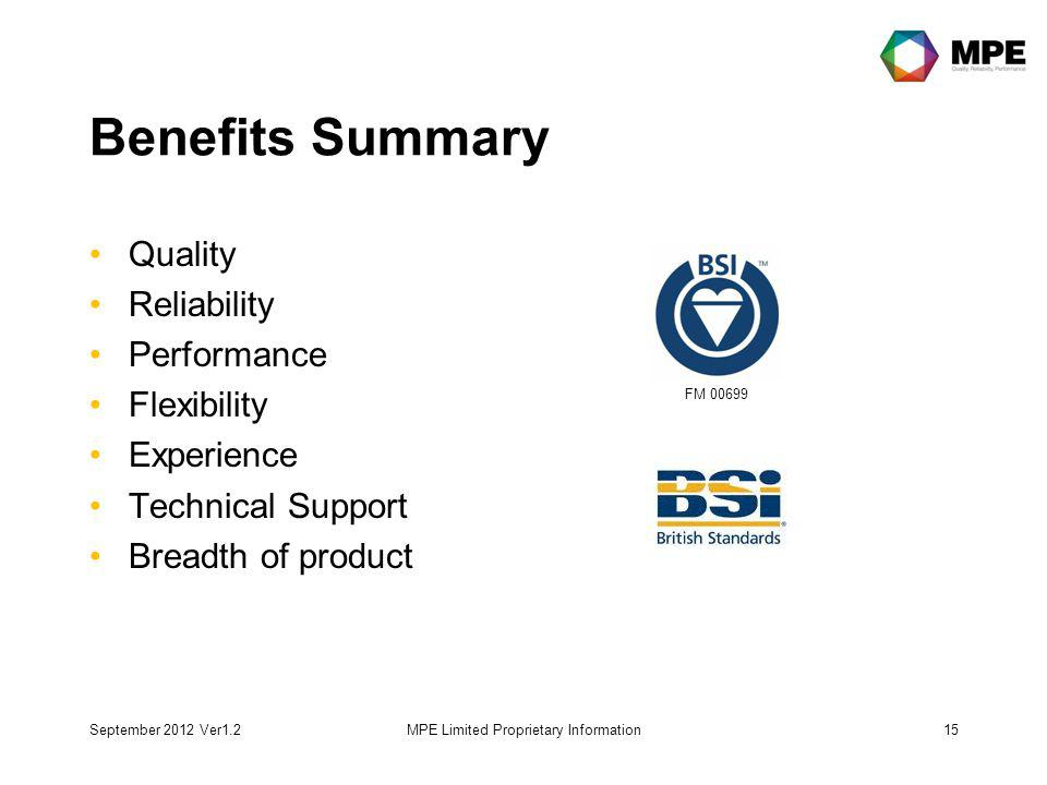 Quality Reliability Performance Flexibility Experience Technical Support Breadth of product September 2012 Ver1.2MPE Limited Proprietary Information15 Benefits Summary FM 00699