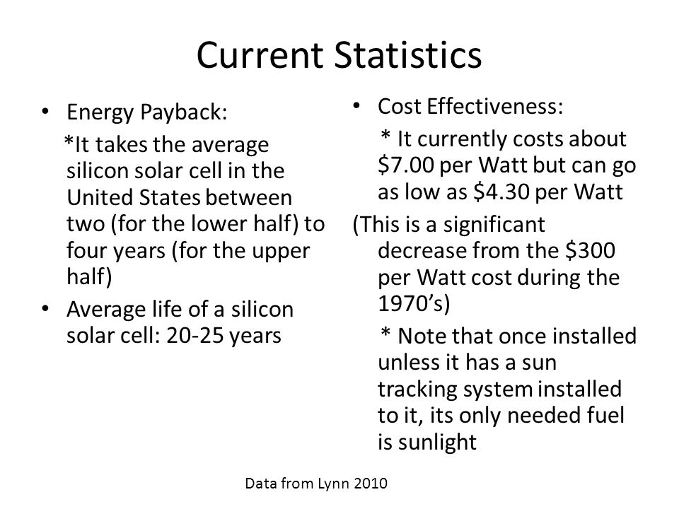 Current Statistics Energy Payback: *It takes the average silicon solar cell in the United States between two (for the lower half) to four years (for t