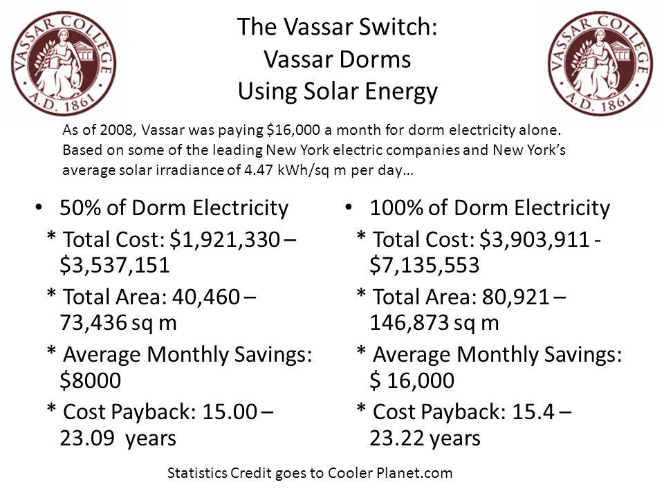 The Vassar Switch: Vassar Dorms Using Solar Energy 50% of Dorm Electricity * Total Cost: $1,921,330 – $3,537,151 * Total Area: 40,460 – 73,436 sq m *