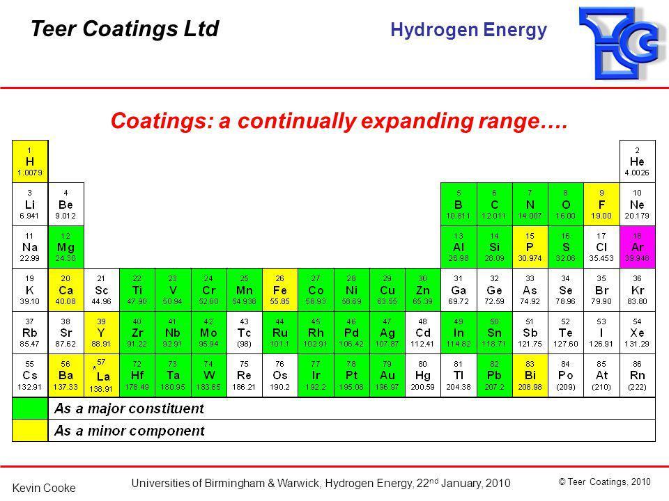Teer Coatings Ltd Hydrogen Energy Universities of Birmingham & Warwick, Hydrogen Energy, 22 nd January, 2010 © Teer Coatings, 2010 Kevin Cooke Coatings: a continually expanding range….