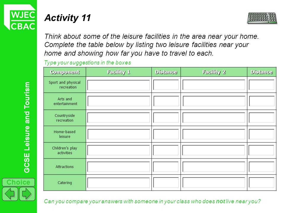 GCSE Leisure and Tourism Choice Activity 11 Think about some of the leisure facilities in the area near your home. Complete the table below by listing