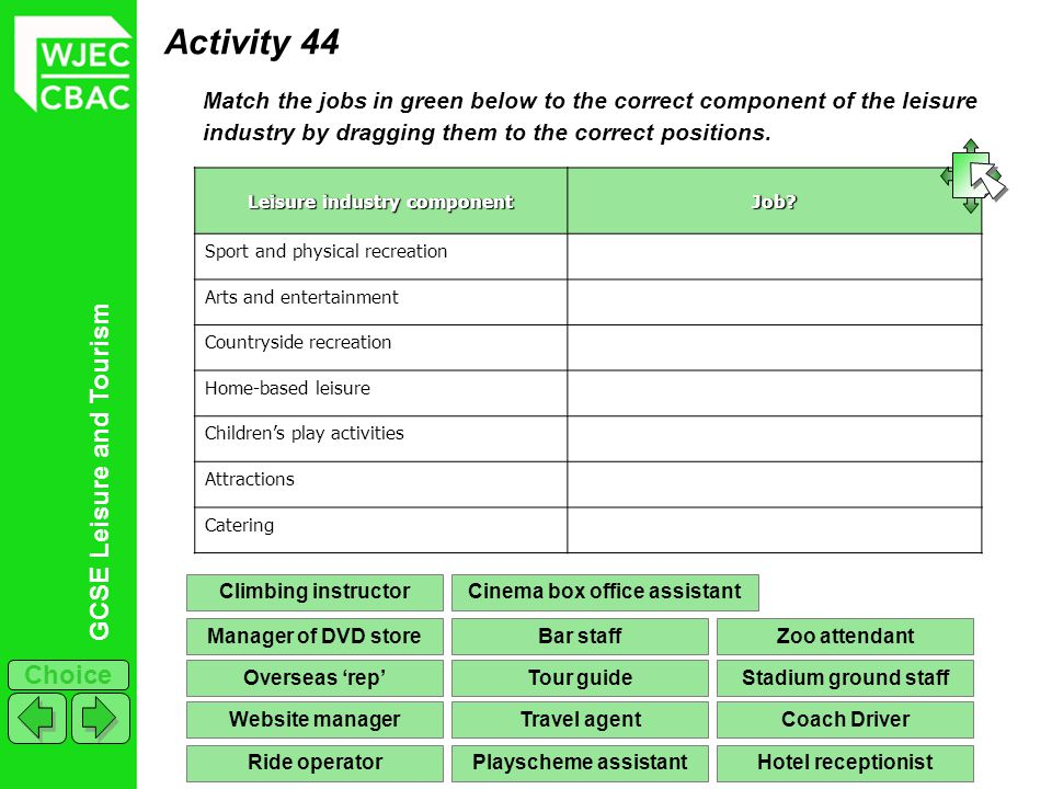 GCSE Leisure and Tourism Choice Activity 44 Match the jobs in green below to the correct component of the leisure industry by dragging them to the cor