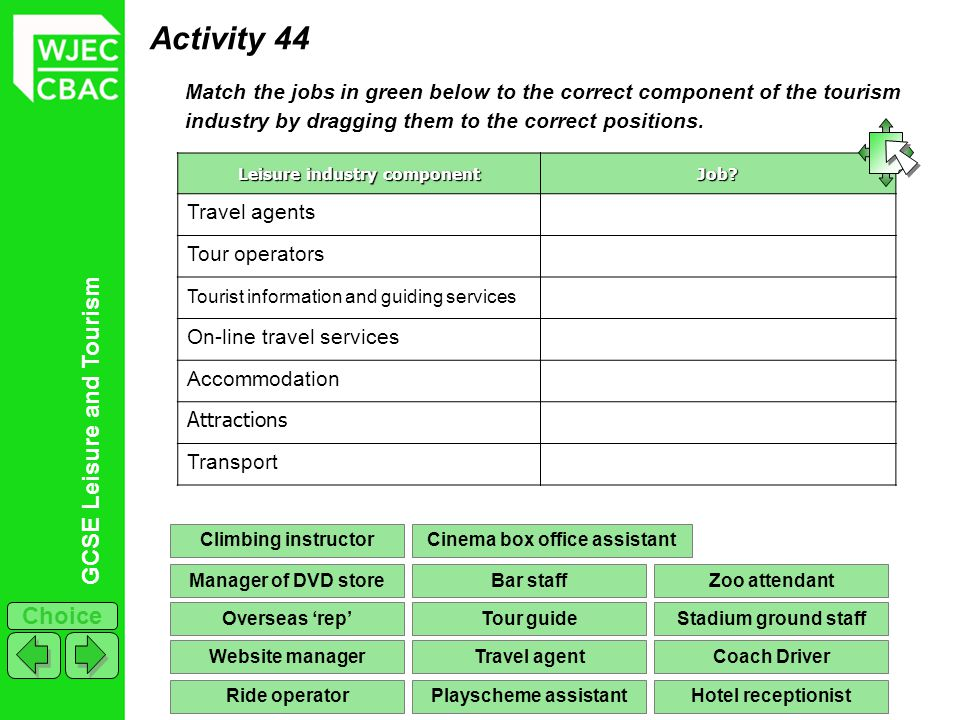GCSE Leisure and Tourism Choice Activity 44 Match the jobs in green below to the correct component of the tourism industry by dragging them to the cor