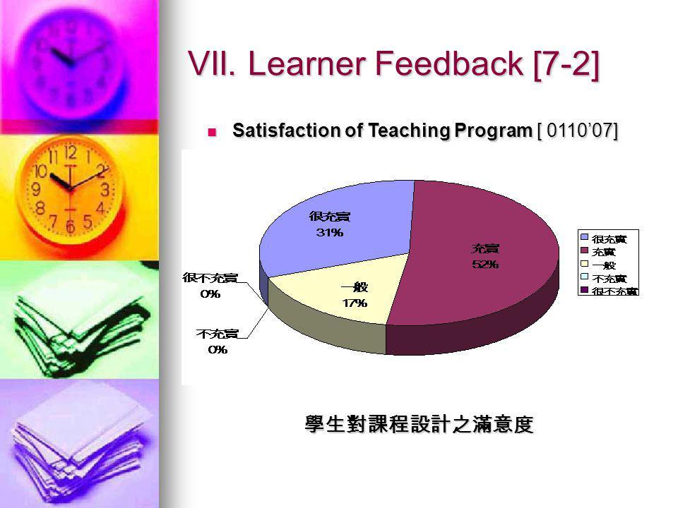 VII. Learner Feedback [7-2] Satisfaction of Teaching Program [ 011007] Satisfaction of Teaching Program [ 011007]