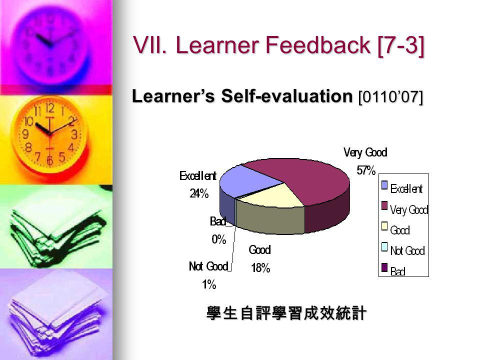 VII. Learner Feedback [7-3] Learners Self-evaluation [011007]