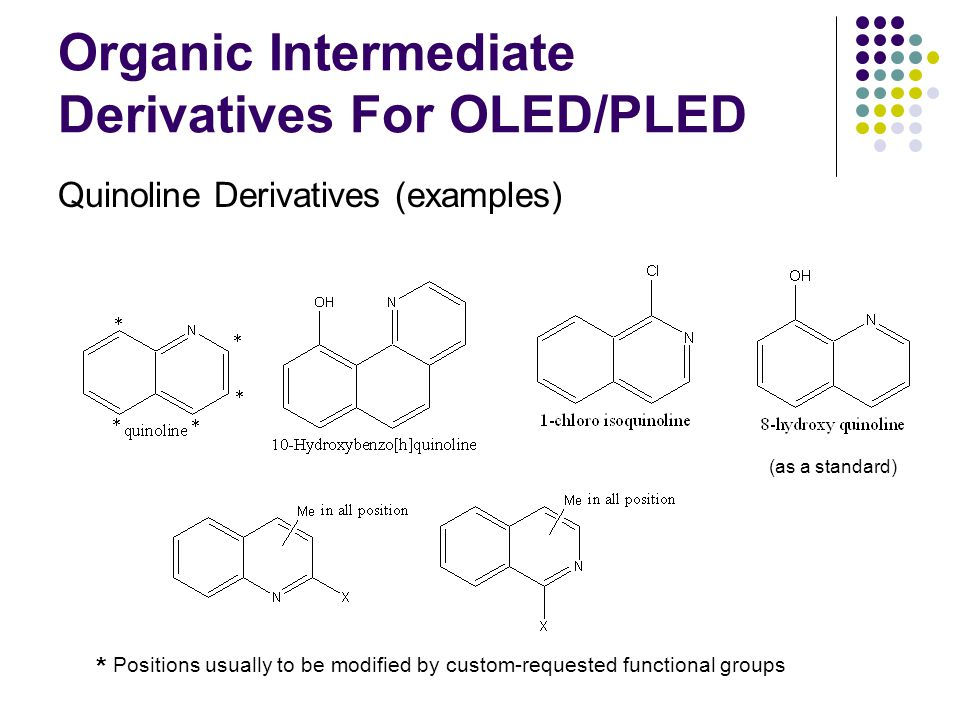 Organic Intermediate Derivatives For OLED/PLED Fluorene Derivatives (examples) * Positions usually to be modified by custom-requested functional groups