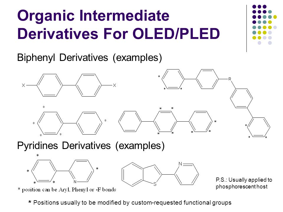 Organic Intermediate Derivatives For OLED/PLED Biphenyl Derivatives (examples) Pyridines Derivatives (examples) P.S.: Usually applied to phosphorescent host * Positions usually to be modified by custom-requested functional groups