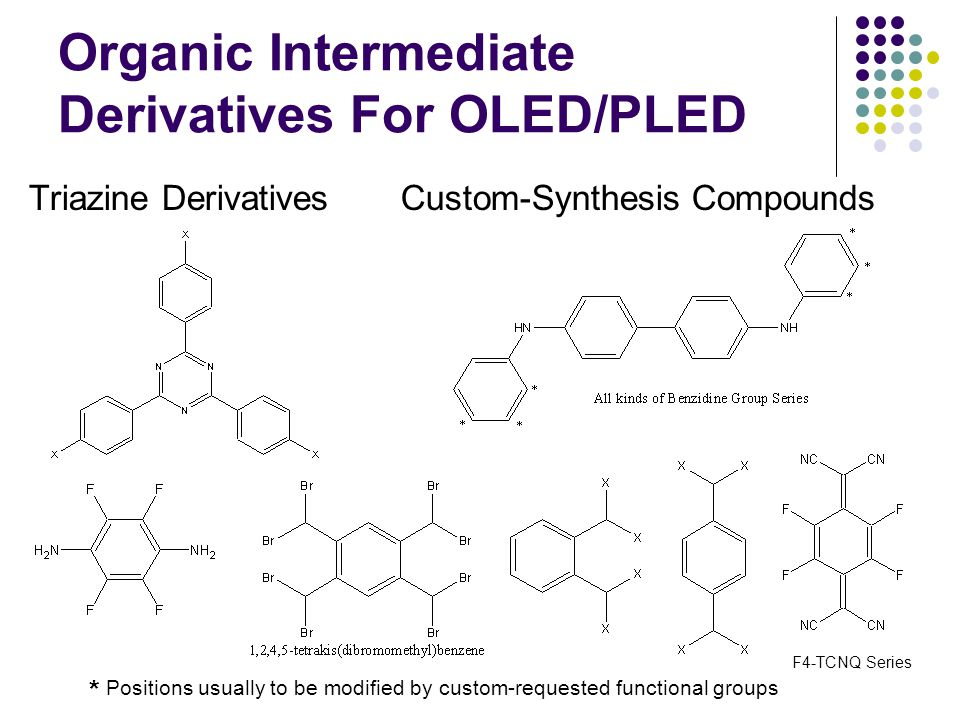 OLED/PLED End Products Direct Application For Displays Fluorescent Host Materials Phosphorescent Host Materials Dopants: Red/Green/Blue Hole Transport Materials Hole Injection Materials Electron Transport Materials Hole Blocking Materials (May Require Sublimation or Thin Film Evaporation)