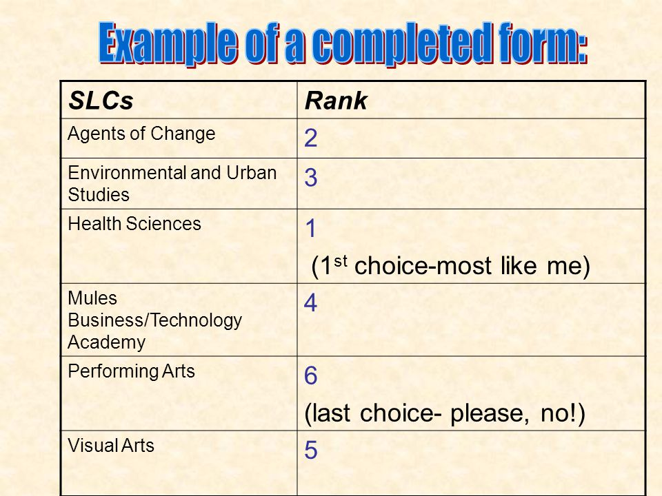 SLCsRank Agents of Change Environmental and Urban Studies Health Sciences Mules Business/Technology Academy Performing Arts Visual Arts
