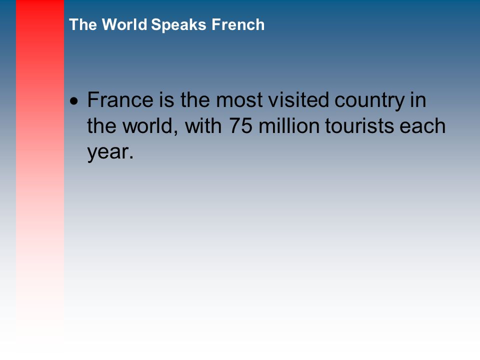 The World Speaks French France is the most visited country in the world, with 75 million tourists each year.