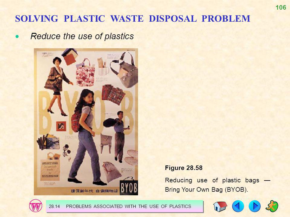 106 SOLVING PLASTIC WASTE DISPOSAL PROBLEM Reduce the use of plastics 28.14 PROBLEMS ASSOCIATED WITH THE USE OF PLASTICS Figure 28.58 Reducing use of
