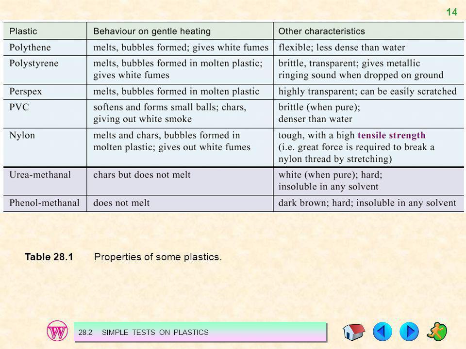 14 Table 28.1 Properties of some plastics. 28.2 SIMPLE TESTS ON PLASTICS