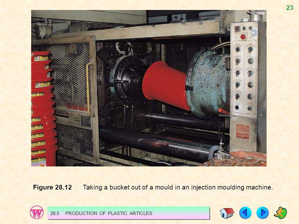 23 Figure 28.12 Taking a bucket out of a mould in an injection moulding machine. 28.5 PRODUCTION OF PLASTIC ARTICLES