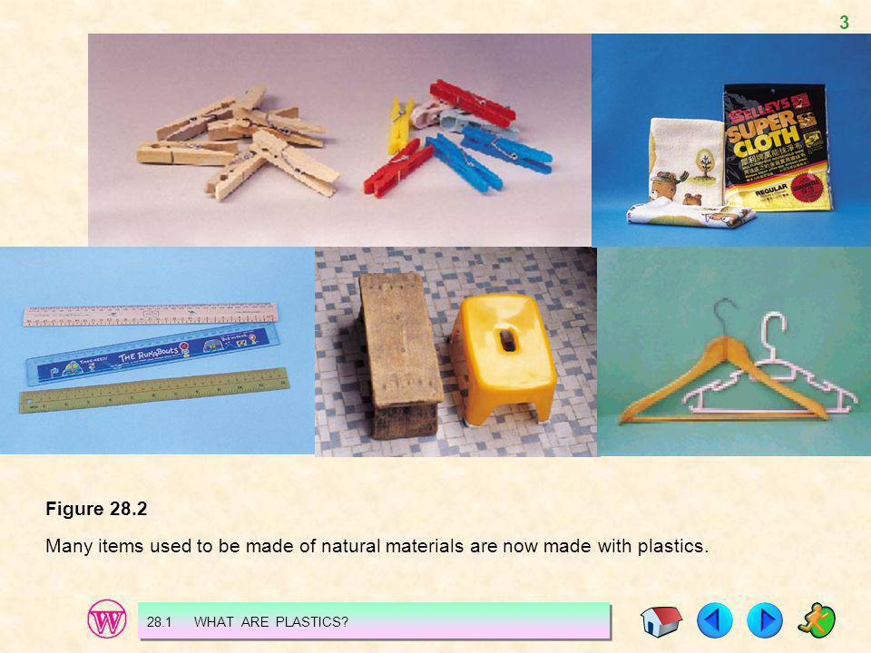 3 Figure 28.2 Many items used to be made of natural materials are now made with plastics. 28.1 WHAT ARE PLASTICS?