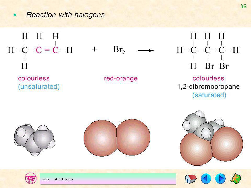 36 28.7 ALKENES Reaction with halogens