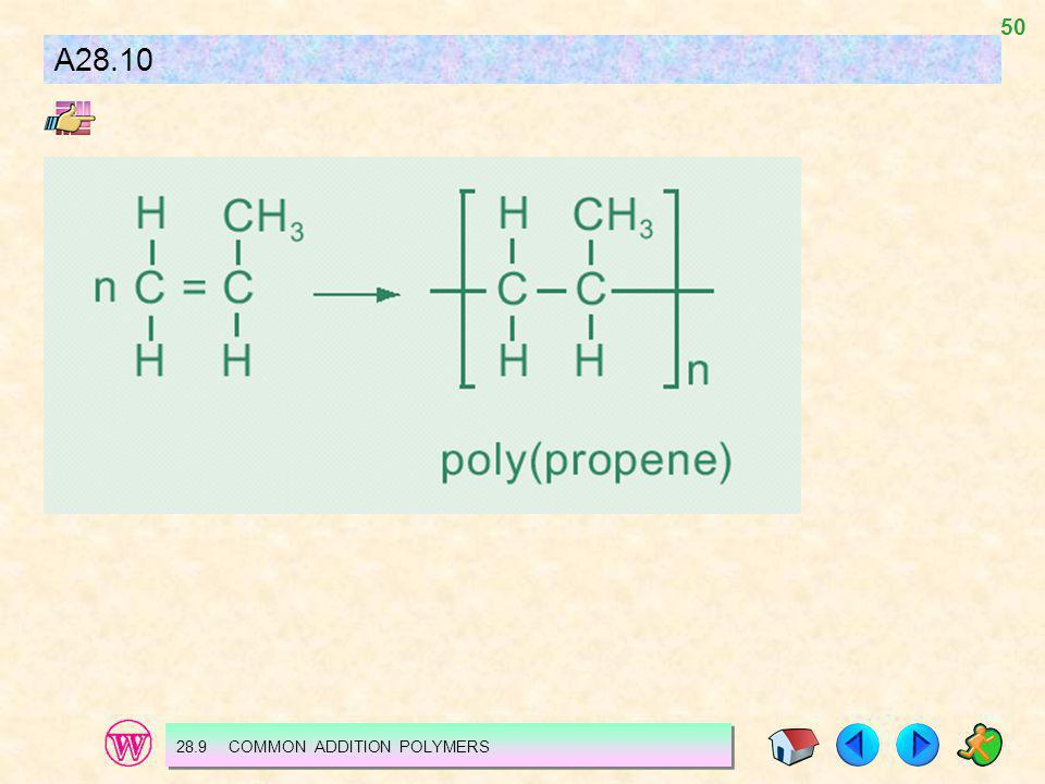 50 A28.10 28.9 COMMON ADDITION POLYMERS