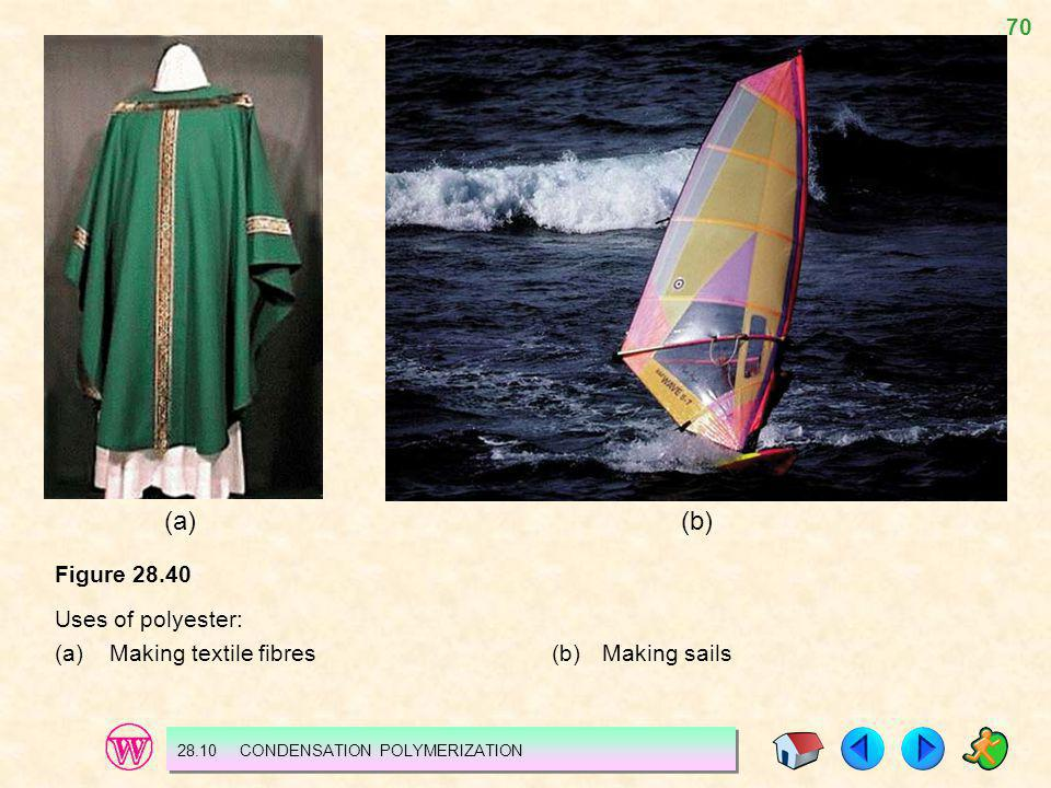 70 Figure 28.40 Uses of polyester: (a) Making textile fibres (b) Making sails (a)(b) 28.10 CONDENSATION POLYMERIZATION