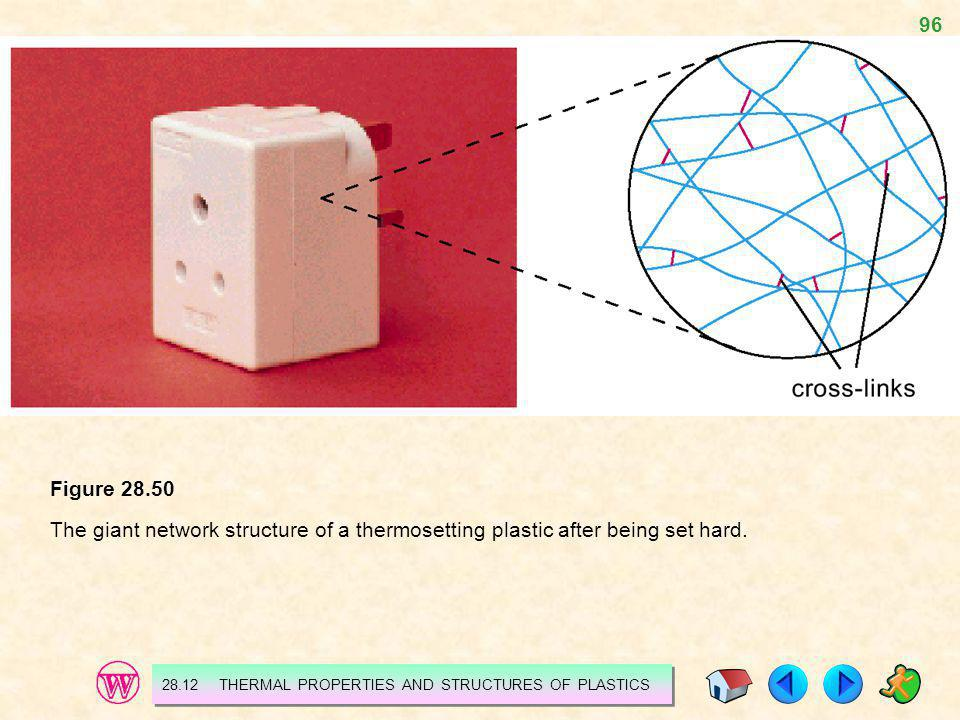 96 Figure 28.50 The giant network structure of a thermosetting plastic after being set hard. 28.12 THERMAL PROPERTIES AND STRUCTURES OF PLASTICS