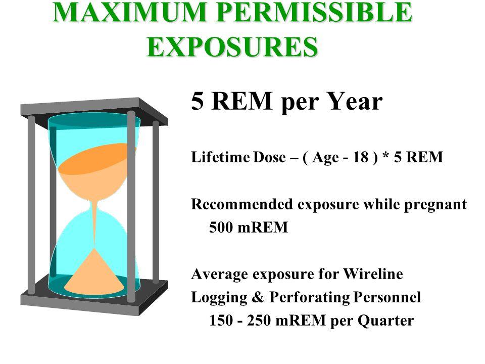 MAXIMUM PERMISSIBLE EXPOSURES 5 REM per Year Lifetime Dose – ( Age - 18 ) * 5 REM Recommended exposure while pregnant 500 mREM Average exposure for Wi