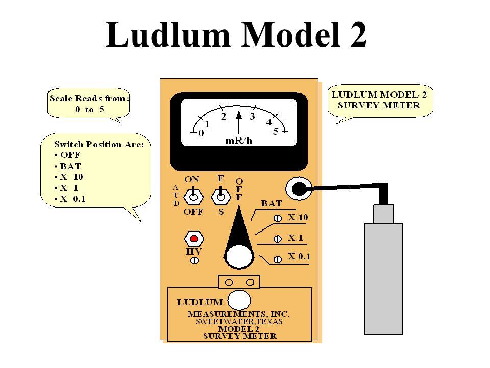 Ludlum Model 2