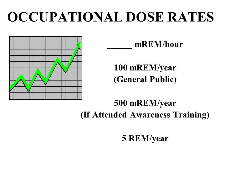 _____ mREM/hour 100 mREM/year (General Public) 500 mREM/year (If Attended Awareness Training) 5 REM/year OCCUPATIONAL DOSE RATES
