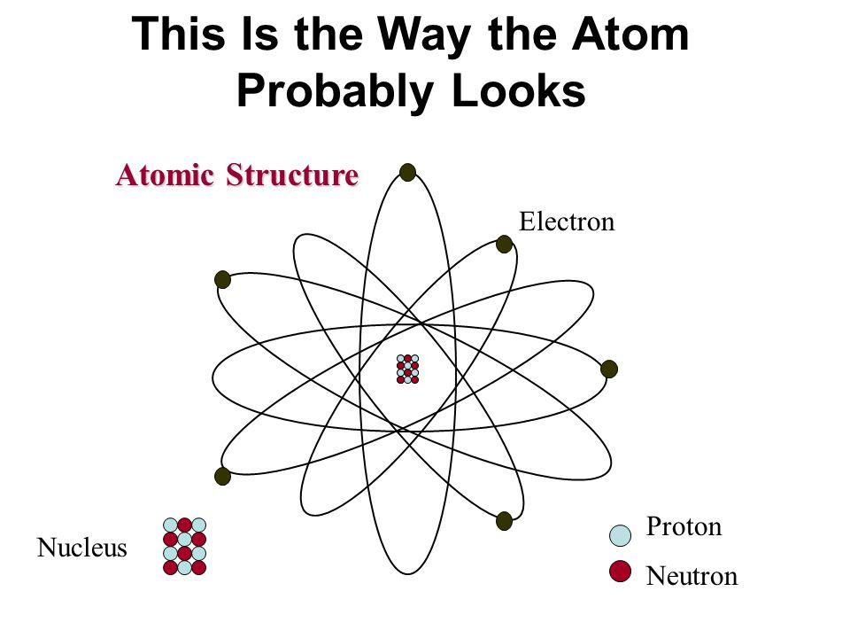 This Is the Way the Atom Probably Looks Nucleus Proton Neutron Electron Atomic Structure