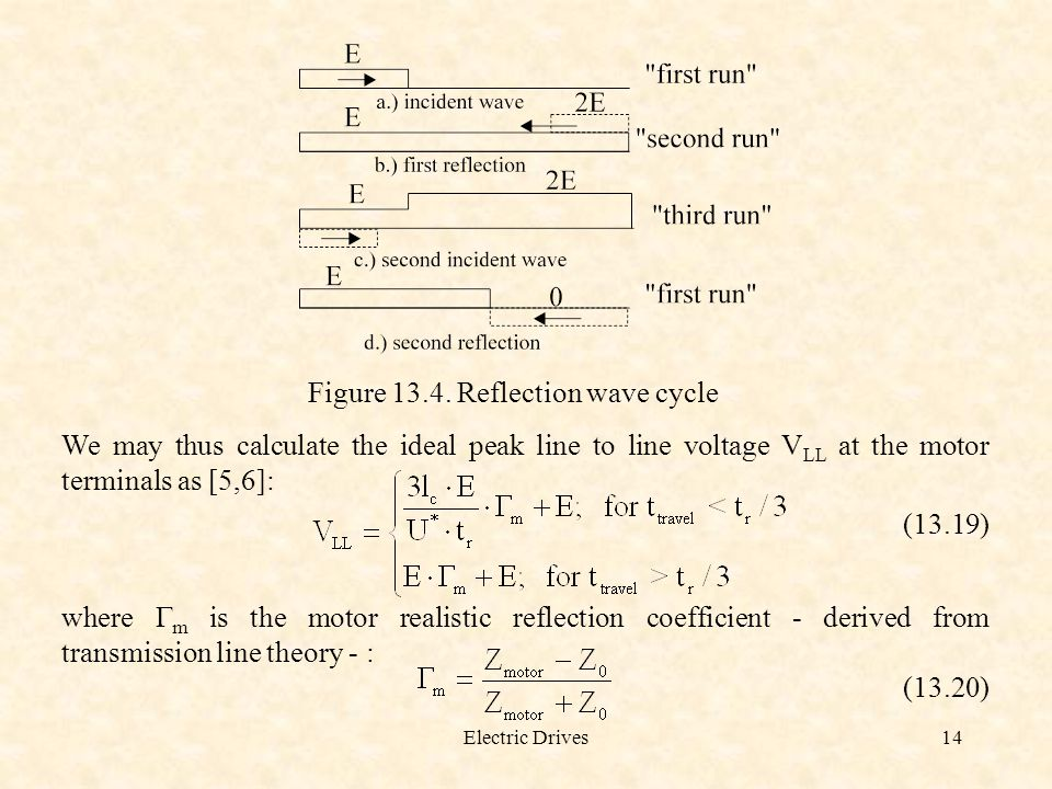 Electric Drives14 Figure 13.4. Reflection wave cycle We may thus calculate the ideal peak line to line voltage V LL at the motor terminals as [5,6]: (
