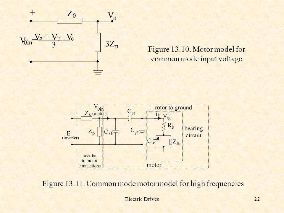 Electric Drives22 Figure 13.10. Motor model for common mode input voltage Figure 13.11. Common mode motor model for high frequencies