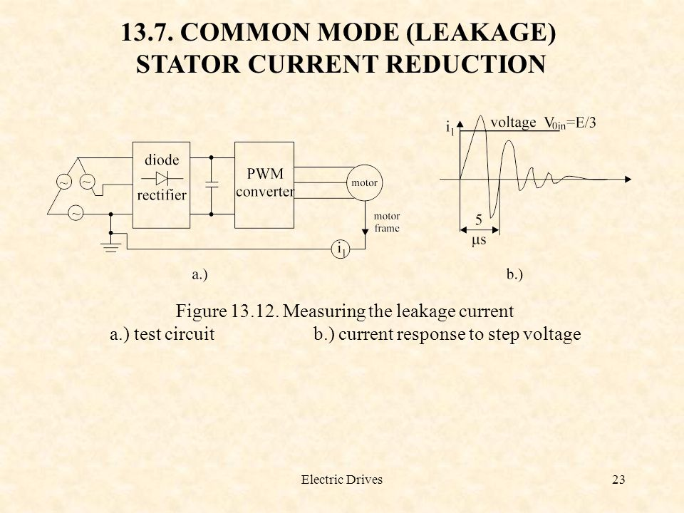 Electric Drives23 13.7. COMMON MODE (LEAKAGE) STATOR CURRENT REDUCTION Figure 13.12. Measuring the leakage current a.) test circuitb.) current respons