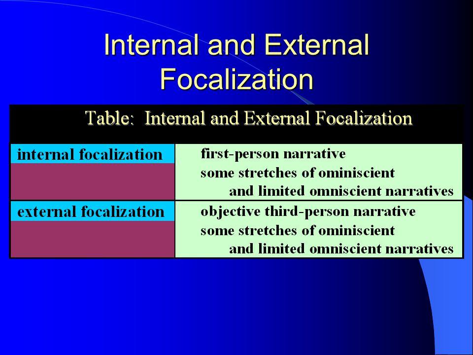 Internal and External Focalization