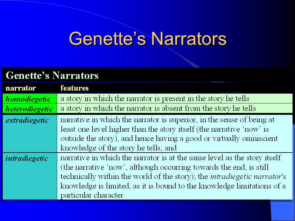 Genettes Narrators