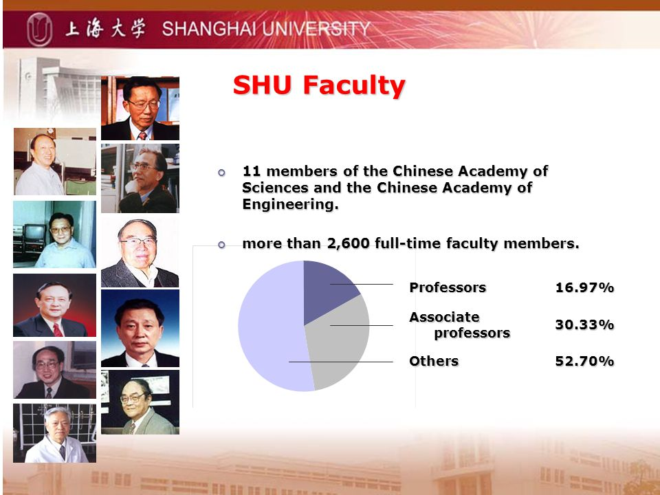 SHU Faculty SHU Faculty 11 members of the Chinese Academy of Sciences and the Chinese Academy of Engineering. 11 members of the Chinese Academy of Sci