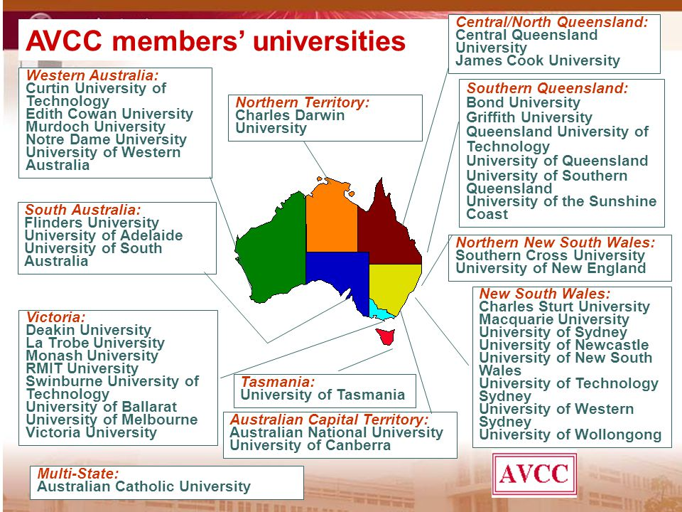 Southern Queensland: Bond University Griffith University Queensland University of Technology University of Queensland University of Southern Queenslan