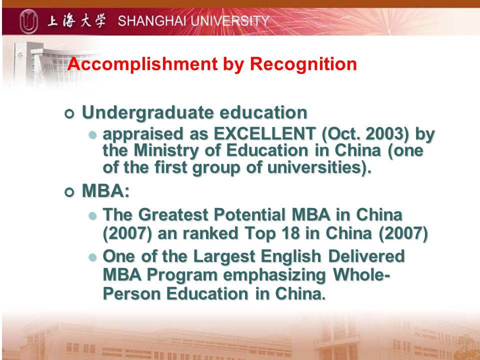 Accomplishment by Recognition Undergraduate education Undergraduate education appraised as EXCELLENT (Oct.