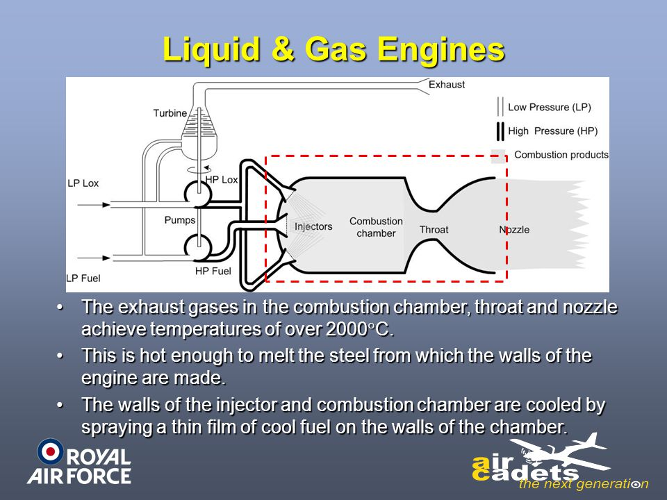 Liquid & Gas Engines The exhaust gases in the combustion chamber, throat and nozzle achieve temperatures of over 2000 C.The exhaust gases in the combu