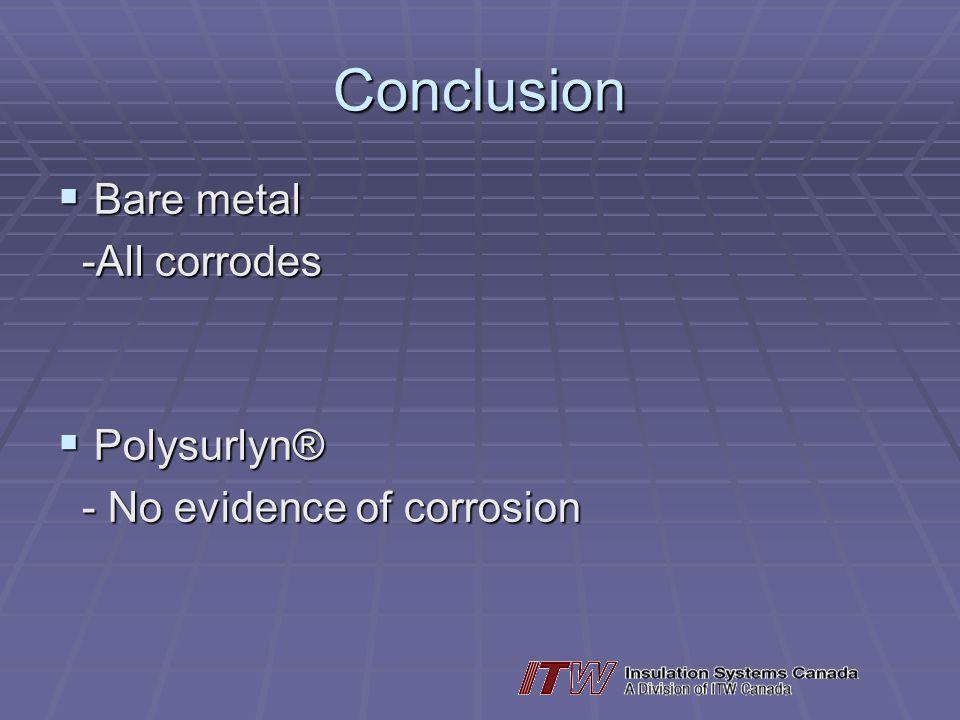 Conclusion Bare metal Bare metal -All corrodes -All corrodes Polysurlyn® Polysurlyn® - No evidence of corrosion - No evidence of corrosion
