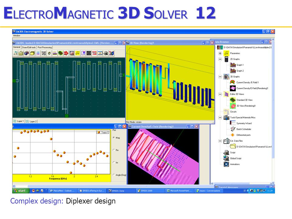 E LECTRO M AGNETIC 3D S OLVER 12 Complex design: Diplexer design
