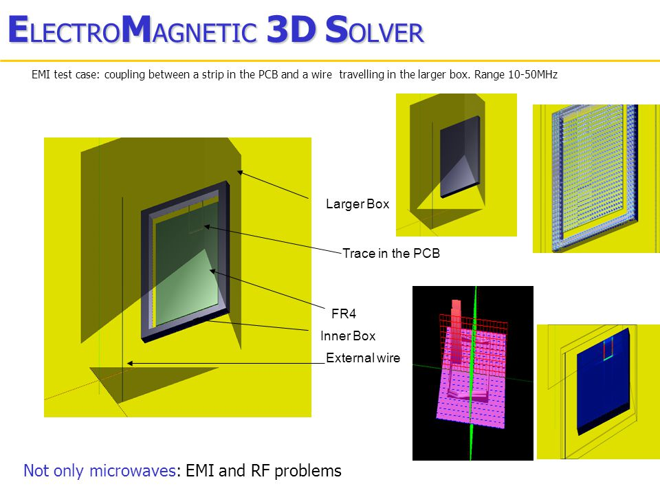 E LECTRO M AGNETIC 3D S OLVER EMI test case: coupling between a strip in the PCB and a wire travelling in the larger box. Range 10-50MHz Trace in the