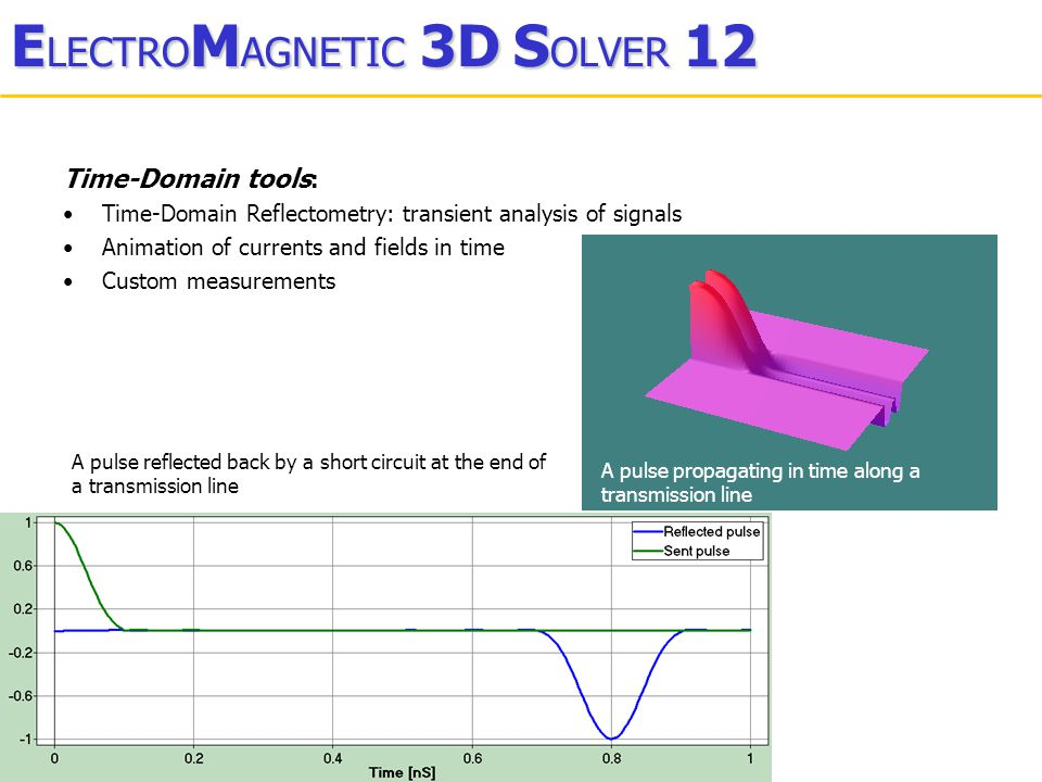 E LECTRO M AGNETIC 3D S OLVER 12 Time-Domain tools : Time-Domain Reflectometry: transient analysis of signals Animation of currents and fields in time Custom measurements A pulse propagating in time along a transmission line A pulse reflected back by a short circuit at the end of a transmission line