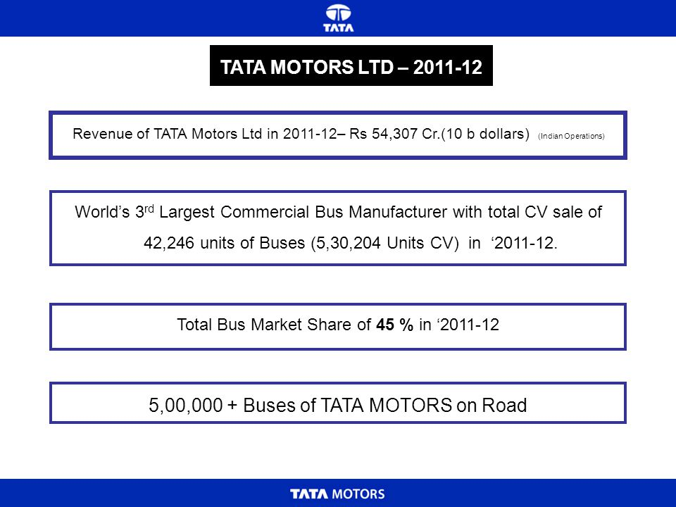 Revenue of TATA Motors Ltd in 2011-12– Rs 54,307 Cr.(10 b dollars) (Indian Operations) Worlds 3 rd Largest Commercial Bus Manufacturer with total CV s