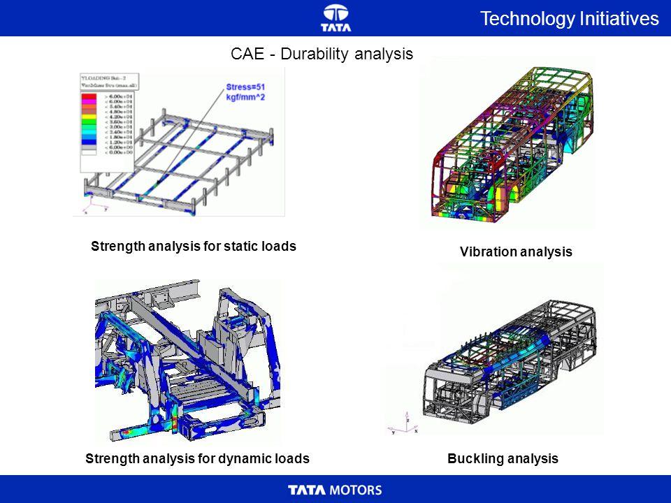 CAE - Durability analysis Vibration analysis Buckling analysisStrength analysis for dynamic loads Strength analysis for static loads Technology Initia
