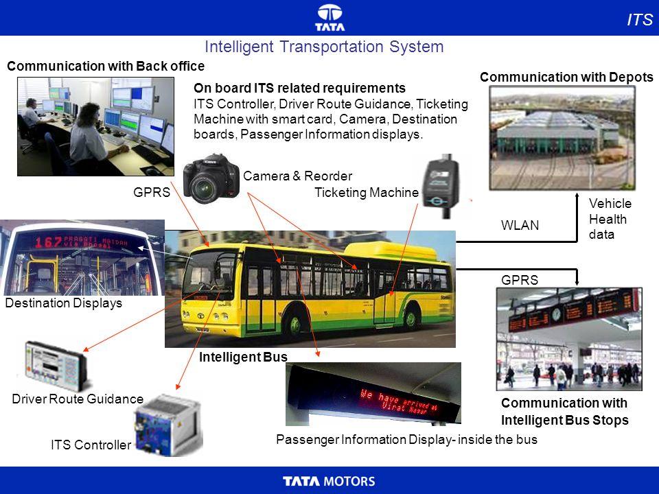 Intelligent Transportation System Communication with Depots Communication with Back office Communication with Intelligent Bus Stops On board ITS relat