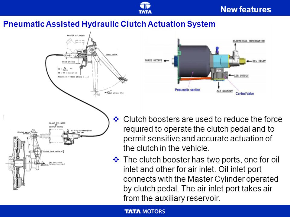 Clutch boosters are used to reduce the force required to operate the clutch pedal and to permit sensitive and accurate actuation of the clutch in the