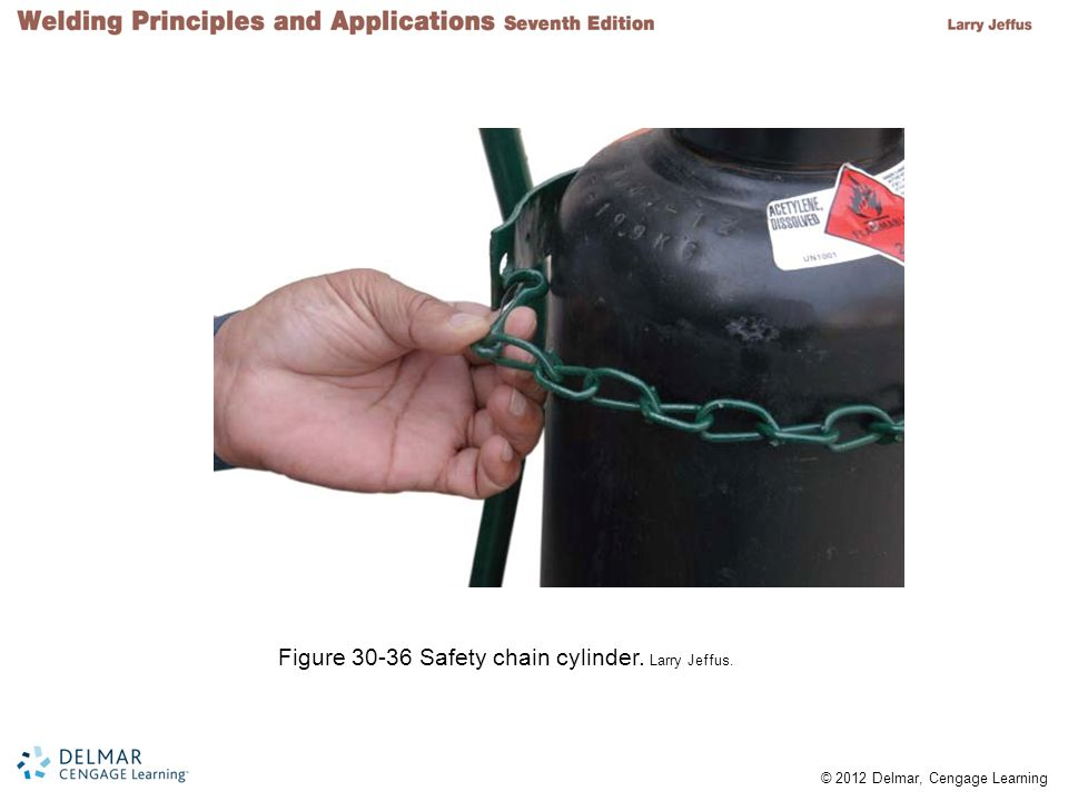 © 2012 Delmar, Cengage Learning Figure 30-36 Safety chain cylinder. Larry Jeffus.