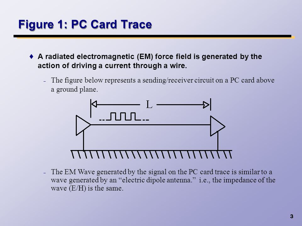 3 A radiated electromagnetic (EM) force field is generated by the action of driving a current through a wire. The figure below represents a sending/re