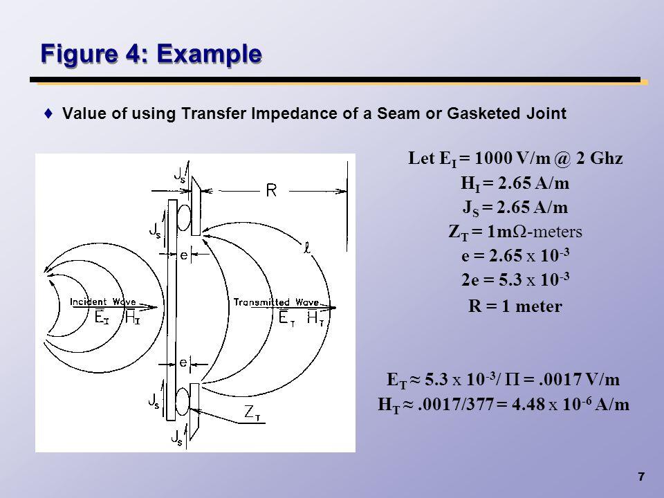 7 Figure 4: Example Let E I = 1000 V/m @ 2 Ghz H I = 2.65 A/m J S = 2.65 A/m Z T = 1m-meters e = 2.65 x 10 -3 2e = 5.3 x 10 -3 R = 1 meter E T 5.3 x 1