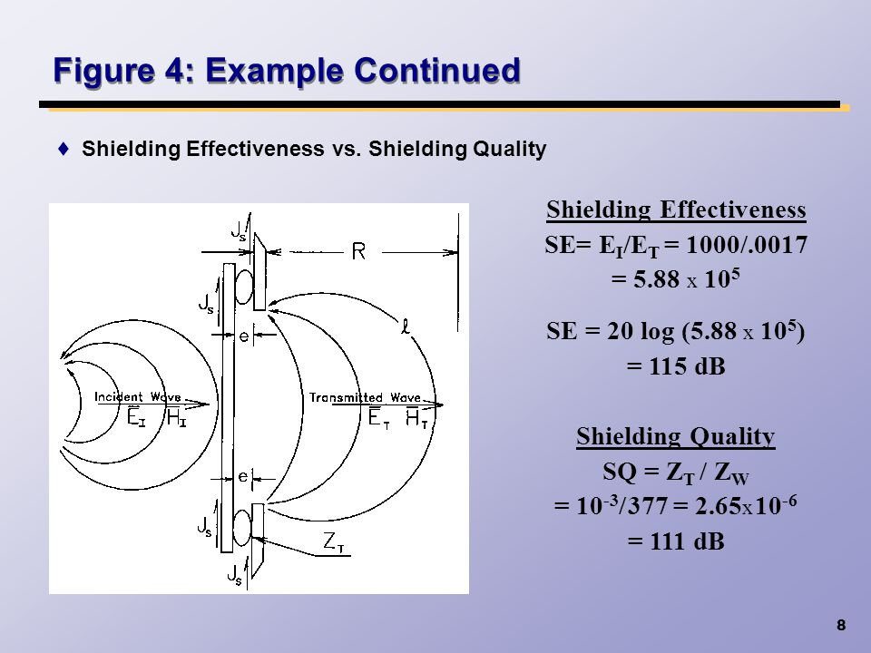 8 Figure 4: Example Continued Shielding Effectiveness SE= E I /E T = 1000/.0017 = 5.88 x 10 5 SE = 20 log (5.88 x 10 5 ) = 115 dB Shielding Quality SQ